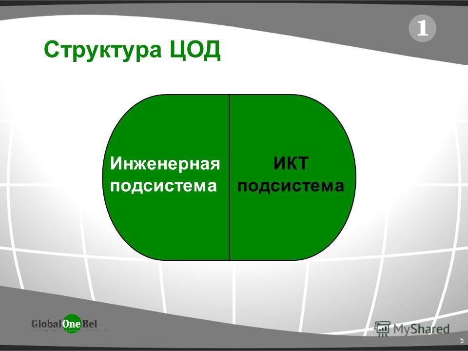 5 Структура ЦОД Инженерная подсистема ИКТ подсистема