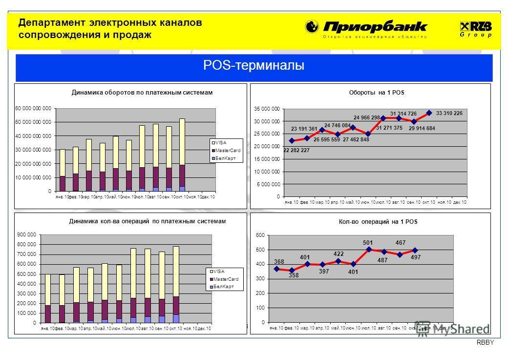 RBBY POS-терминалы Минск 18 ноября 2010 Департамент электронных каналов сопровождения и продаж