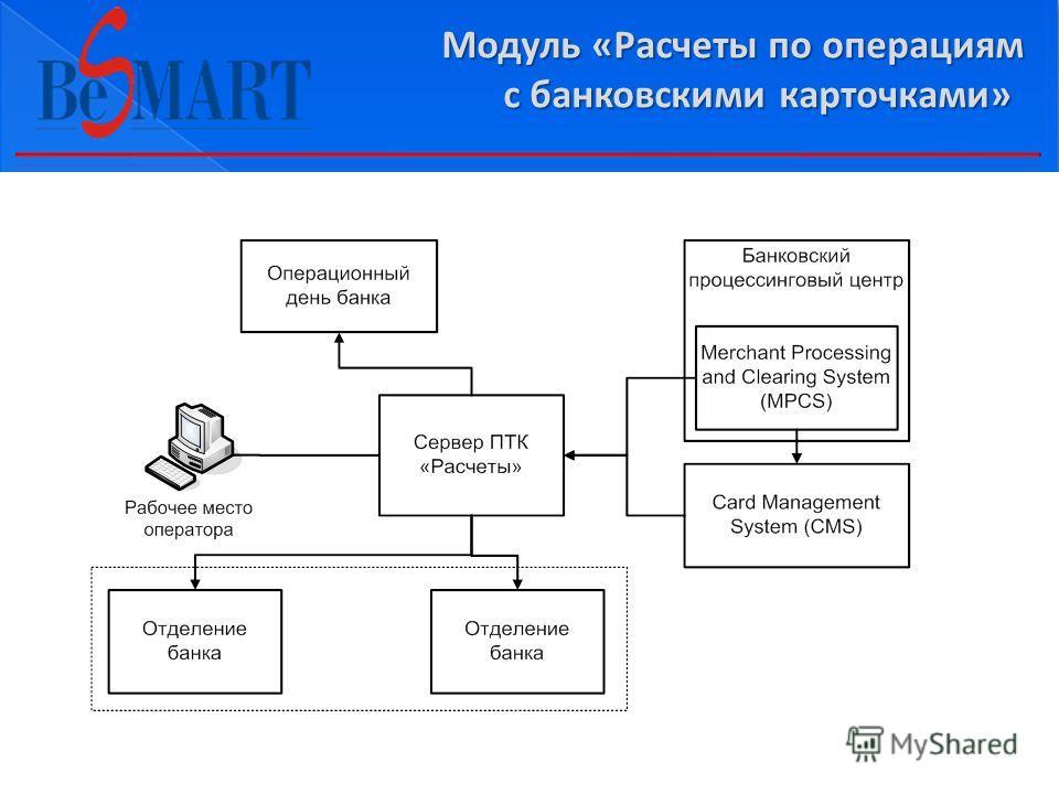 Модуль «Расчеты по операциям с банковскими карточками»