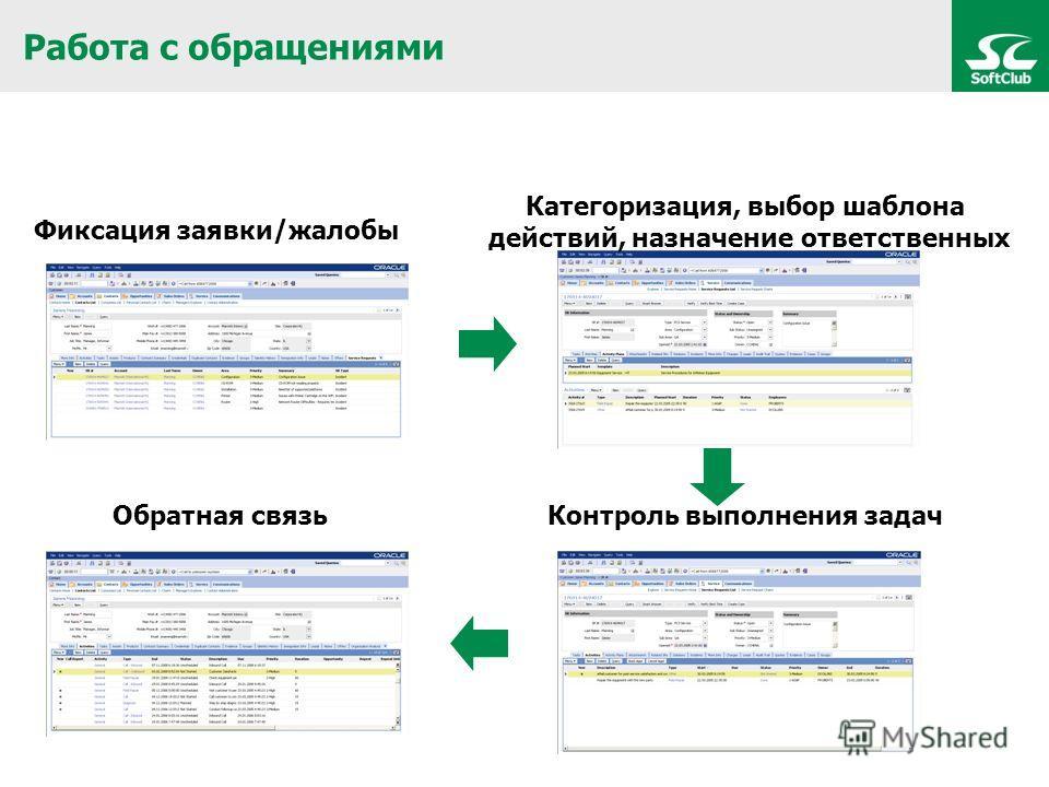 Работа с обращениями Фиксация заявки/жалобы Категоризация, выбор шаблона действий, назначение ответственных Контроль выполнения задачОбратная связь