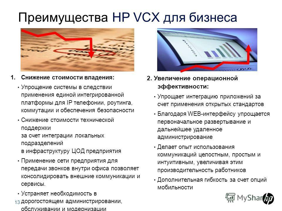 Преимущества HP VCX для бизнеса 1.Снижение стоимости владения: Упрощение системы в следствии применения единой интегрированной платформы для IP телефонии, роутинга, коммутации и обеспечения безопасности Снижение стоимости технической поддержки за сче