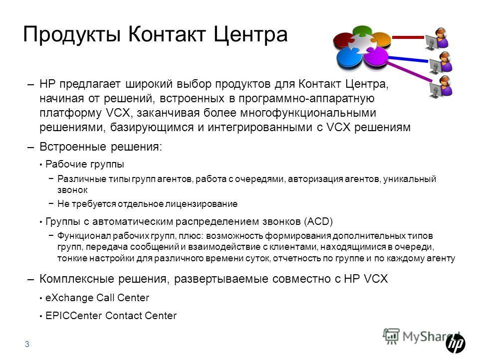 Продукты Контакт Центра –HP предлагает широкий выбор продуктов для Контакт Центра, начиная от решений, встроенных в программно-аппаратную платформу VCX, заканчивая более многофункциональными решениями, базирующимся и интегрированными с VCX решениям –