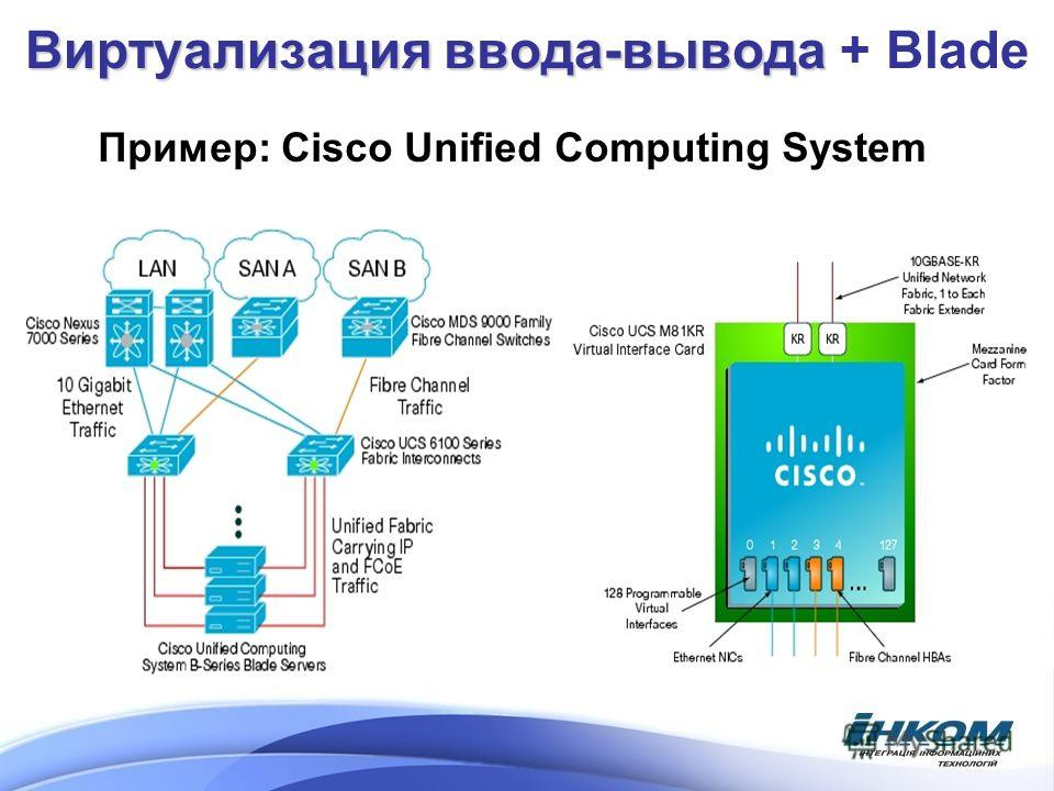 Виртуализация ввода-вывода Виртуализация ввода-вывода + Blade Пример: Cisco Unified Computing System