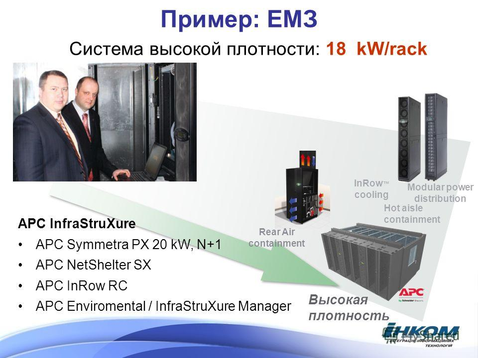 Пример: ЕМЗ Система высокой плотности: 18 kW/rack InRow cooling Высокая плотность Hot aisle containment Modular power distribution Rear Air containment APC InfraStruXure APC Symmetra PX 20 kW, N+1 APC NetShelter SX APC InRow RC APC Enviromental / Inf