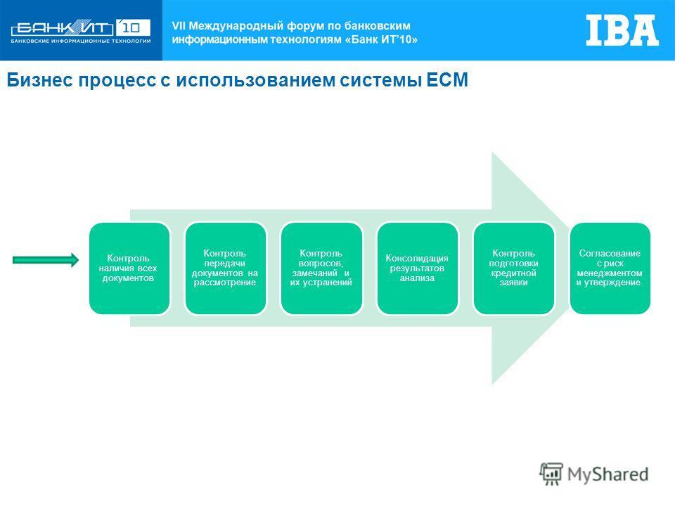 Бизнес процесс с использованием системы ECM Контроль наличия всех документов Контроль передачи документов на рассмотрение Контроль вопросов, замечаний и их устранений Консолидация результатов анализа Контроль подготовки кредитной заявки Согласование