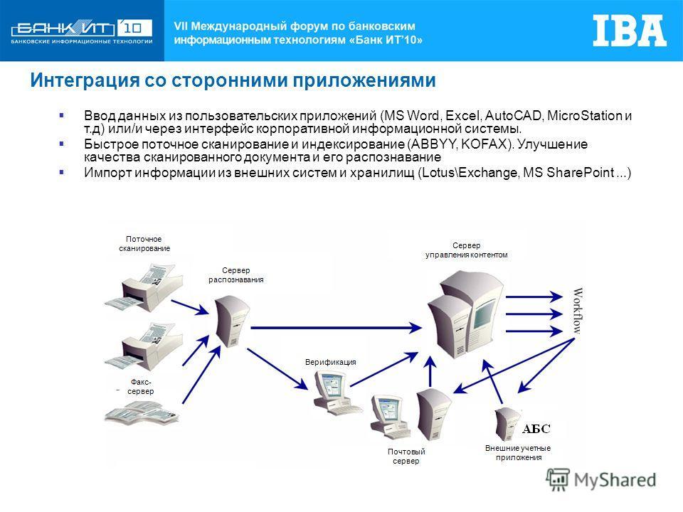 Интеграция со сторонними приложениями Ввод данных из пользовательских приложений (MS Word, Excel, AutoCAD, MicroStation и т.д) или/и через интерфейс корпоративной информационной системы. Быстрое поточное сканирование и индексирование (ABBYY, KOFAX).