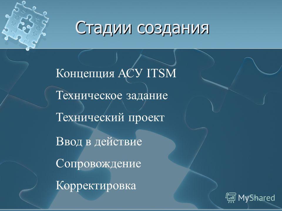 Стадии создания Концепция АСУ ITSM Техническое задание Технический проект Ввод в действие Сопровождение Корректировка