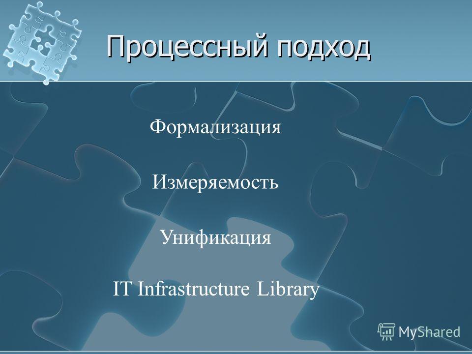 Процессный подход Формализация Измеряемость Унификация IT Infrastructure Library