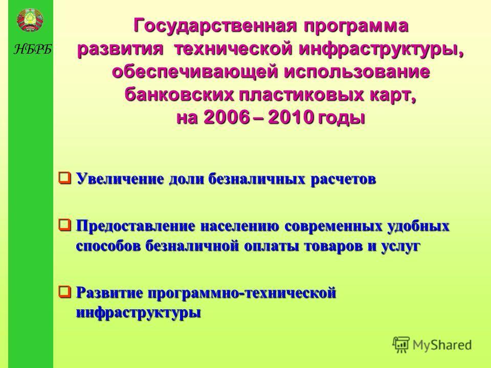 НБРБ Государственная программа развития технической инфраструктуры, обеспечивающей использование банковских пластиковых карт, на 2006 – 2010 годы Увеличение доли безналичных расчетов Увеличение доли безналичных расчетов Предоставление населению совре