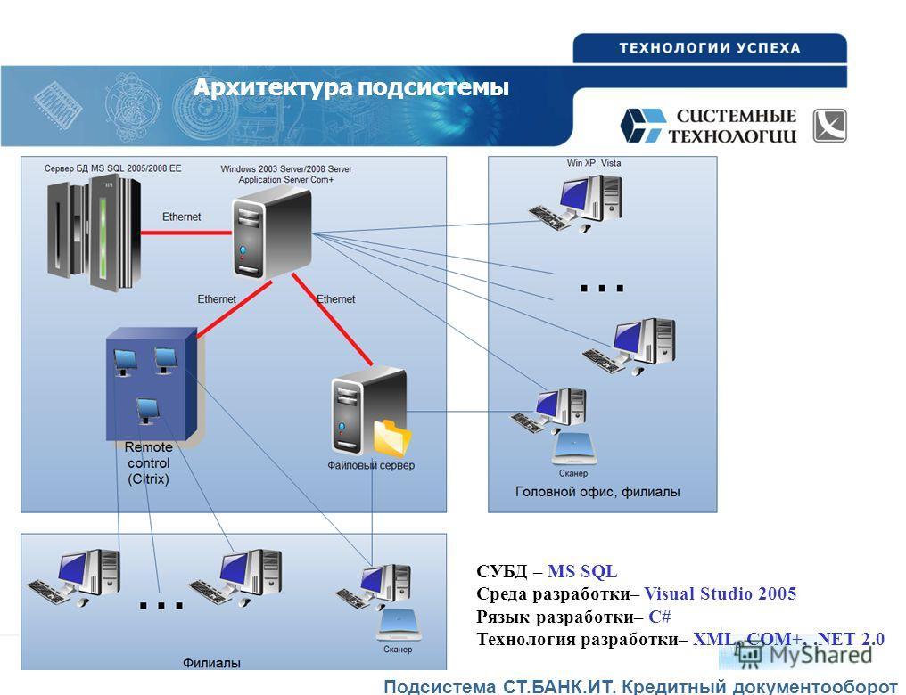Архитектура подсистемы подсистема ст