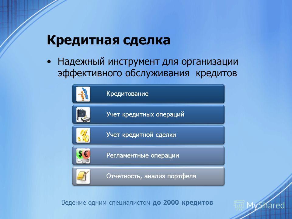 Кредитная сделка Надежный инструмент для организации эффективного обслуживания кредитов Кредитование Учет кредитных операций Учет кредитной сделки Регламентные операции Отчетность, анализ портфеля Ведение одним специалистом до 2000 кредитов