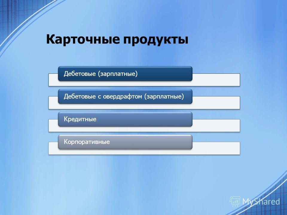 Карточные продукты Дебетовые (зарплатные)Дебетовые с овердрафтом (зарплатные)КредитныеКорпоративные