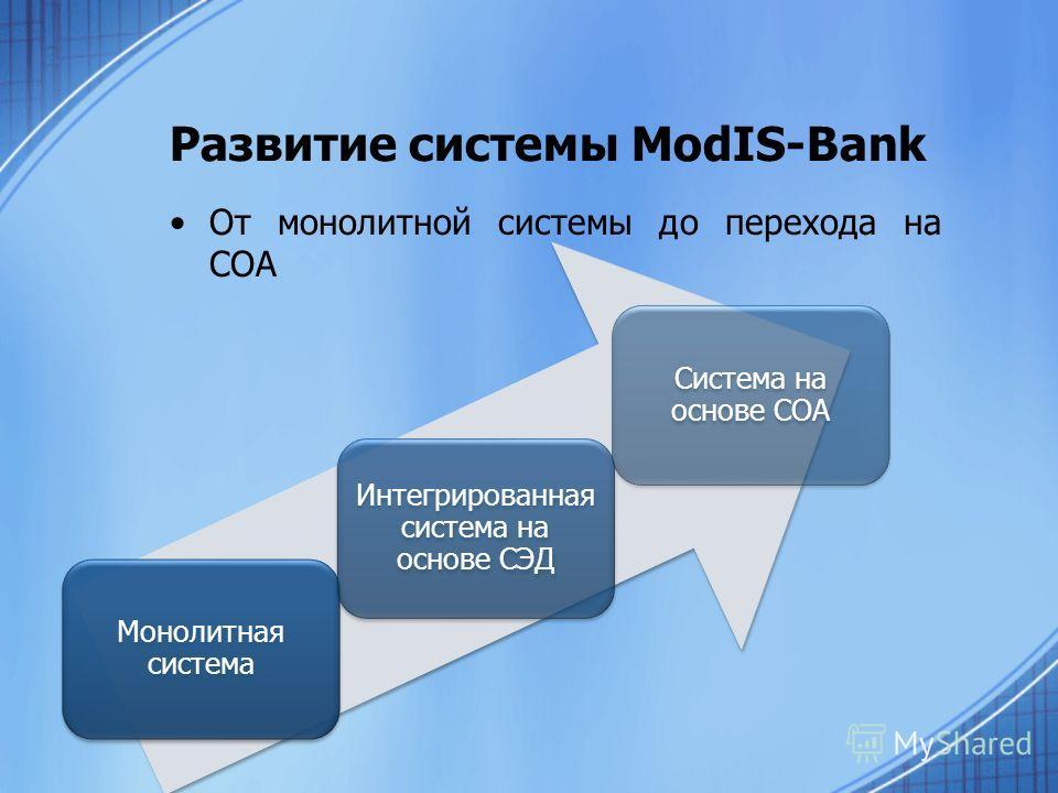 Развитие системы ModIS-Bank От монолитной системы до перехода на СОА Монолитная система Интегрированная система на основе СЭД Система на основе СОА