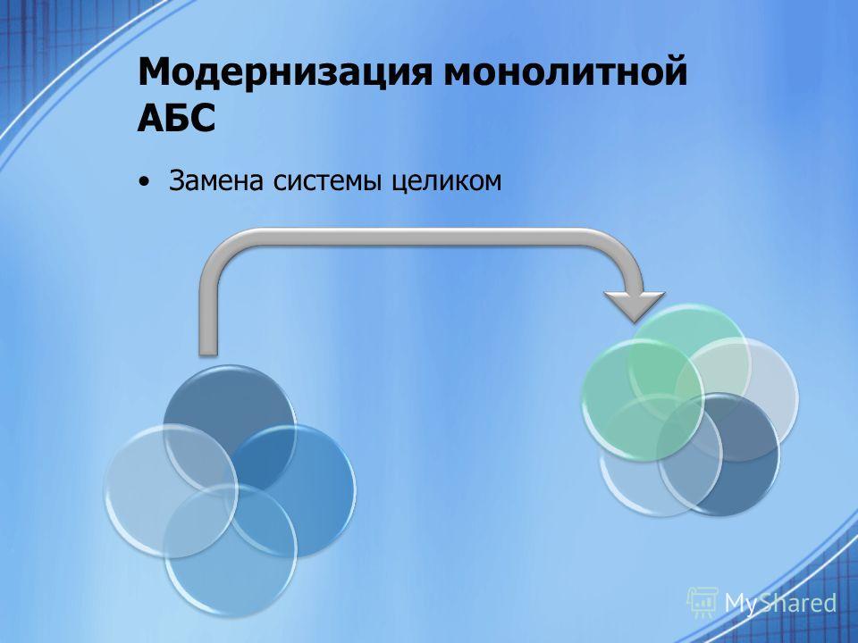 Модернизация монолитной АБС Замена системы целиком