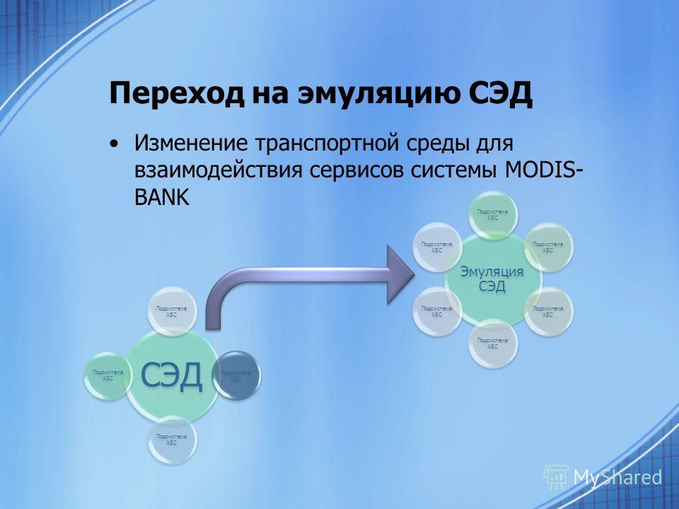 Переход на эмуляцию СЭД Изменение транспортной среды для взаимодействия сервисов системы MODIS- BANK