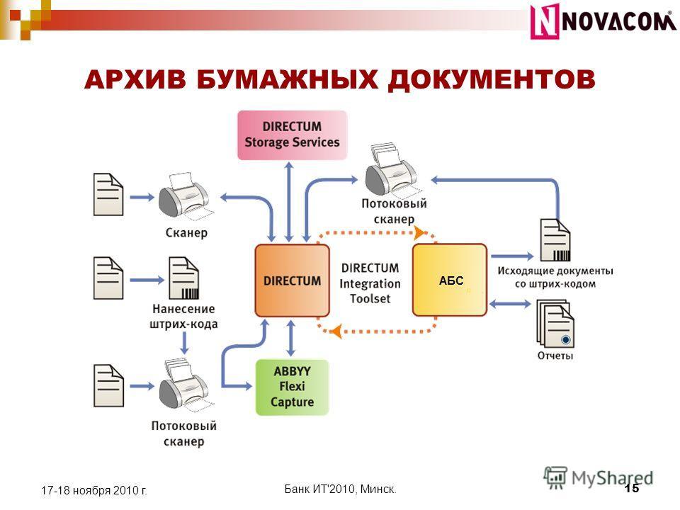 АРХИВ БУМАЖНЫХ ДОКУМЕНТОВ 17-18 ноября 2010 г. Банк ИТ'2010, Минск. 15