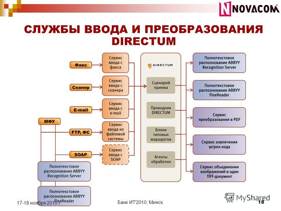 СЛУЖБЫ ВВОДА И ПРЕОБРАЗОВАНИЯ DIRECTUM 17-18 ноября 2010 г. Банк ИТ'2010, Минск. 18