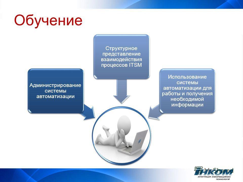 Администрирование системы автоматизации Структурное представление взаимодействия процессов ITSM Использование системы автоматизации для работы и получения необходимой информации Обучение