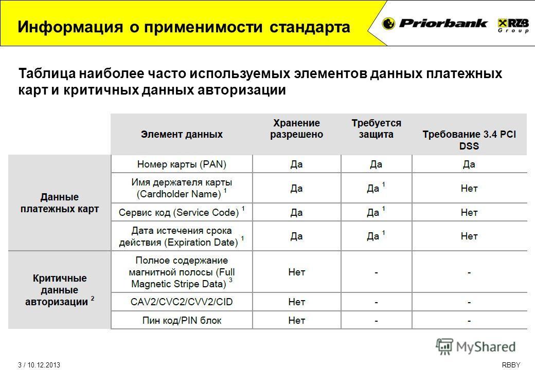 3 / 10.12.2013RBBY Информация о применимости стандарта Таблица наиболее часто используемых элементов данных платежных карт и критичных данных авторизации