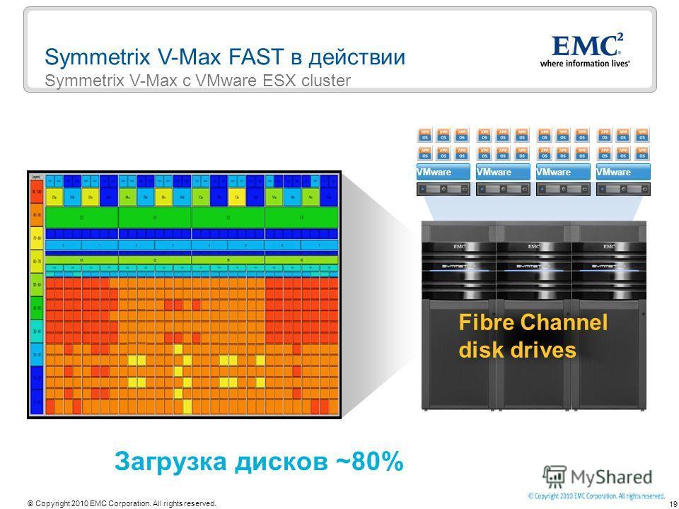 19 © Copyright 2010 EMC Corporation. All rights reserved. Загрузка дисков ~80% Symmetrix V-Max FAST в действии Symmetrix V-Max с VMware ESX cluster VMware Fibre Channel disk drives