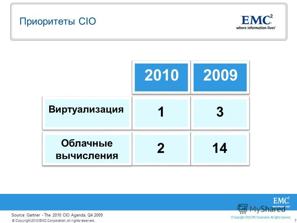 7 © Copyright 2010 EMC Corporation. All rights reserved. 20102009 Виртуализация Облачные вычисления 13 214 Source: Gartner - The 2010 CIO Agenda, Q4 2009 Приоритеты CIO