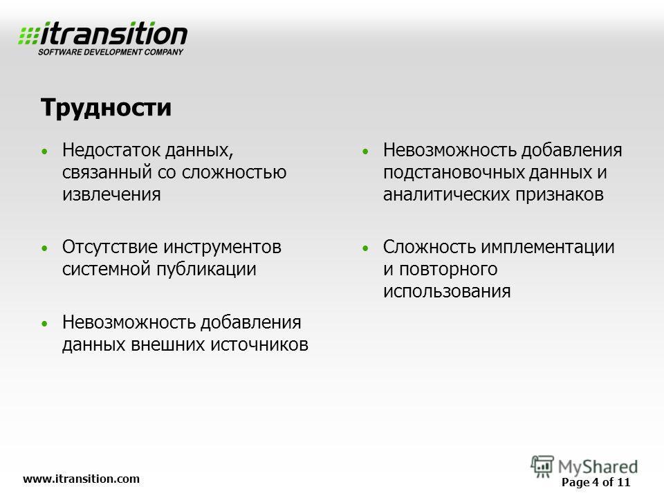 www.itransition.com Page 4 of 11 Недостаток данных, связанный со сложностью извлечения Отсутствие инструментов системной публикации Невозможность добавления данных внешних источников Невозможность добавления подстановочных данных и аналитических приз