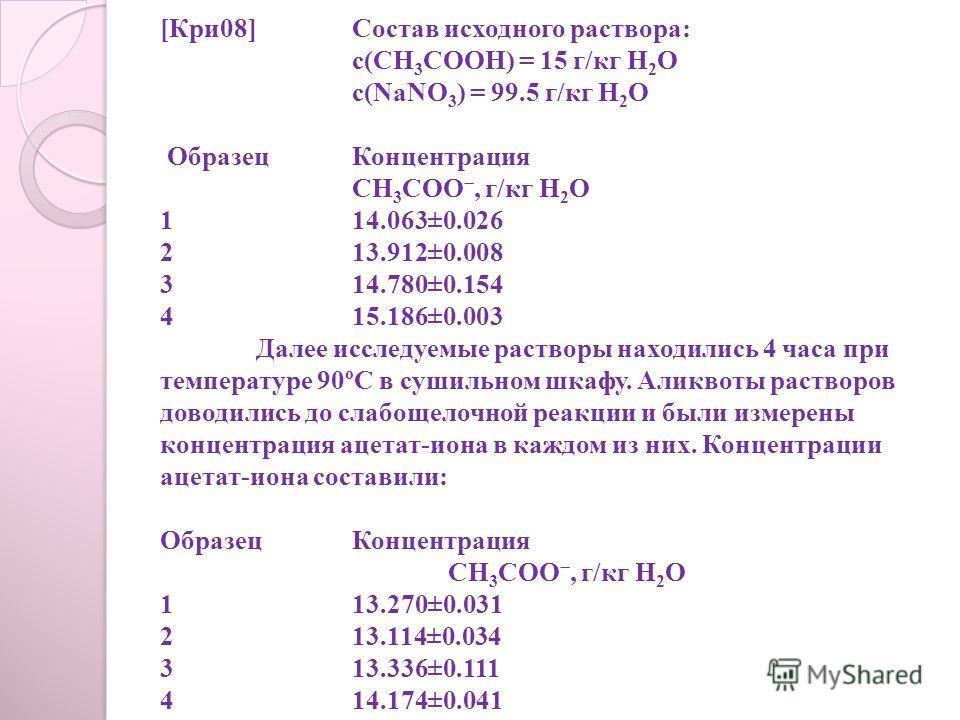 [Кри08]Состав исходного раствора: c(CH 3 COOH) = 15 г/кг H 2 O c(NaNO 3 ) = 99.5 г/кг H 2 O ОбразецКонцентрация CH 3 COO, г/кг H 2 O 114.063±0.026 213.912±0.008 314.780±0.154 415.186±0.003 Далее исследуемые растворы находились 4 часа при температуре