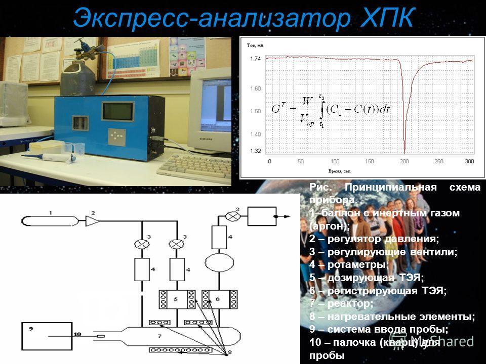 Экспресс-анализатор ХПК Рис. Принципиальная схема прибора. 1–баллон с инертным газом (аргон); 2 – регулятор давления; 3 – регулирующие вентили; 4 – ротаметры; 5 – дозирующая ТЭЯ; 6 – регистрирующая ТЭЯ; 7 – реактор; 8 – нагревательные элементы; 9 – с