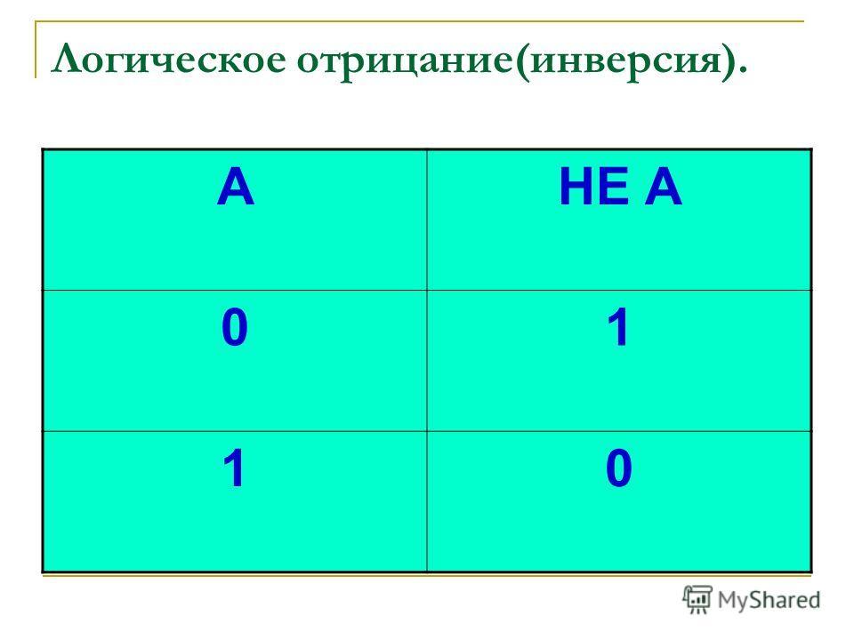 Логическое отрицание(инверсия). АНЕ А 01 10