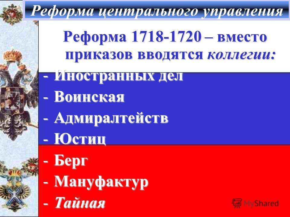Реформа центрального управления Реформа 1718-1720 – вместо приказов вводятся коллегии: -Иностранных дел -Воинская -Адмиралтейств -Юстиц -Берг -Мануфактур -Тайная