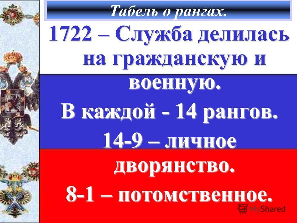 Табель о рангах. 1722 – Служба делилась на гражданскую и военную. В каждой - 14 рангов. 14-9 – личное дворянство. 8-1 – потомственное.