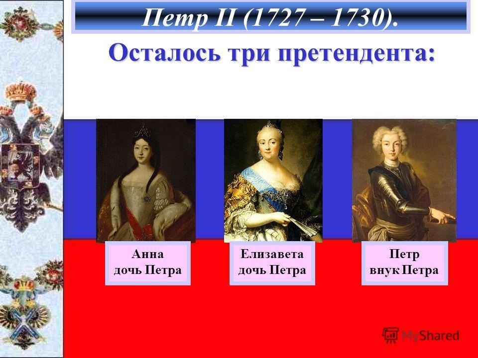 Петр II (1727 – 1730). Осталось три претендента: Анна дочь Петра Елизавета дочь Петра Петр внук Петра