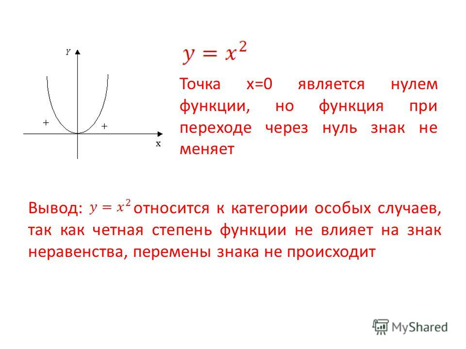 Точка х=0 является нулем функции, но функция при переходе через нуль знак не меняет Вывод: относится к категории особых случаев, так как четная степень функции не влияет на знак неравенства, перемены знака не происходит