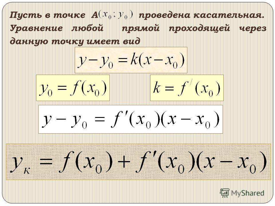 Пусть в точке А проведена касательная. Уравнение любой прямой проходящей через данную точку имеет вид