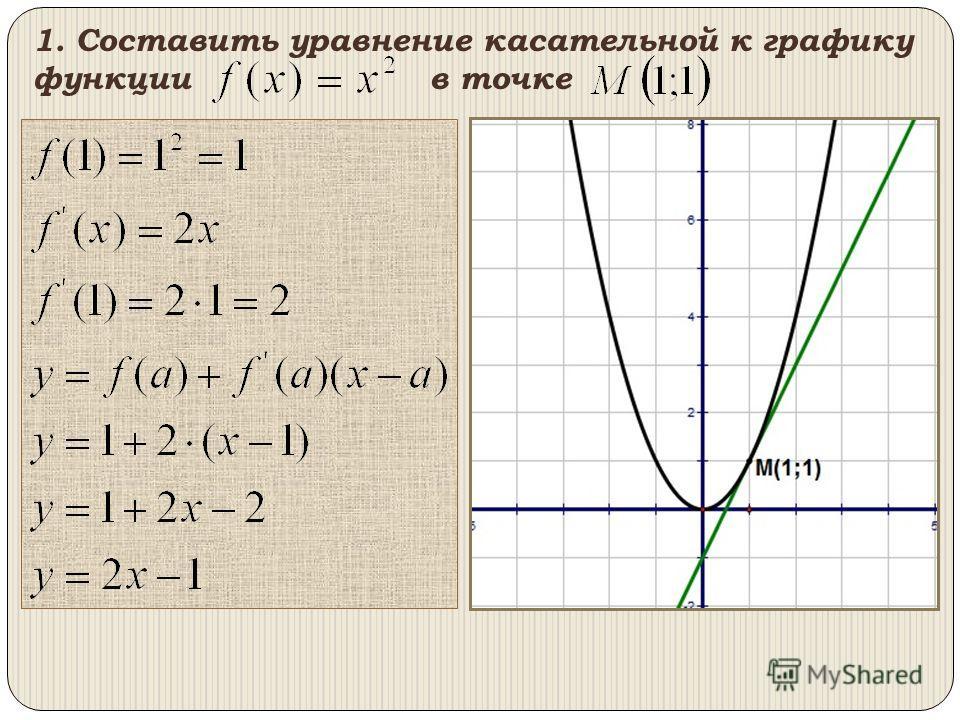 1. Составить уравнение касательной к графику функции в точке