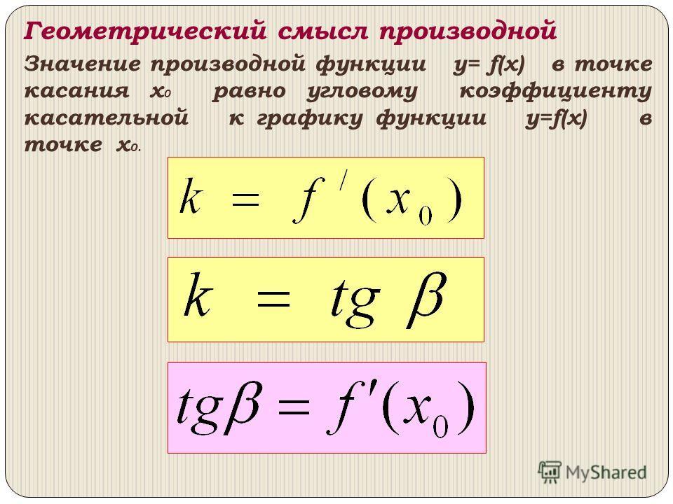 Значение производной функции y= f(x) в точке касания х 0 равно угловому коэффициенту касательной к графику функции y=f(x) в точке х 0. Геометрический смысл производной