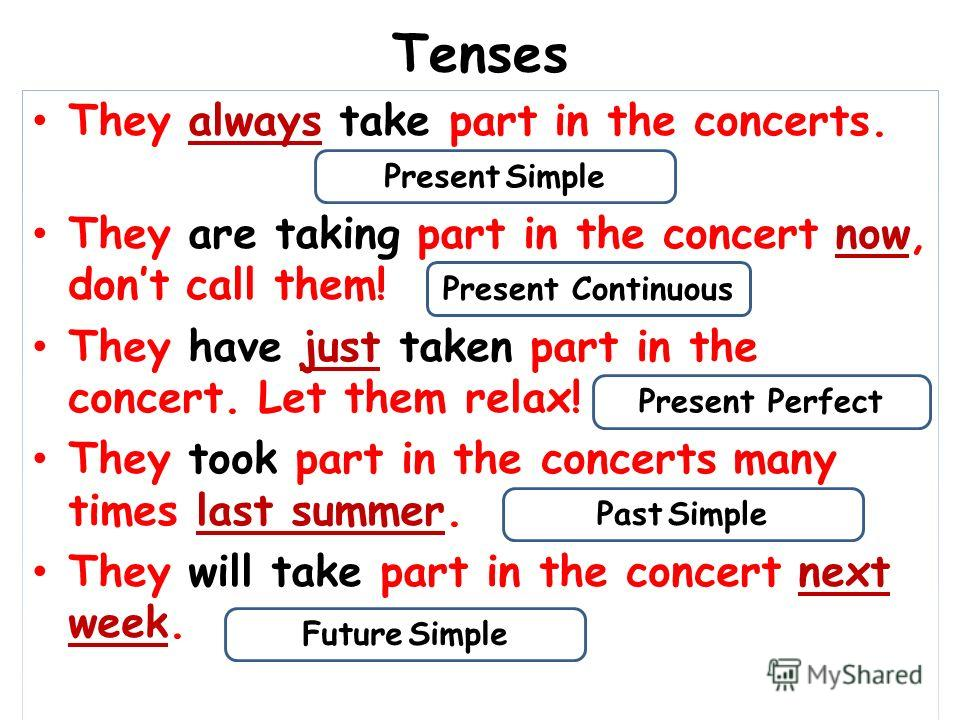 Tenses They always take part in the concerts. They are taking part in the concert now, dont call them! They have just taken part in the concert. Let them relax! They took part in the concerts many times last summer. They will take part in the concert
