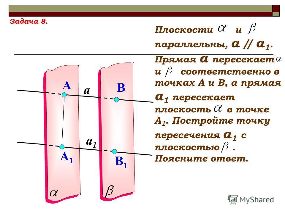 a a1a1 A A1A1 B B1B1 Плоскости и параллельны, a // a 1. Прямая a пересекает и соответственно в точках А и В, а прямая a 1 пересекает плоскость в точке А 1. Постройте точку пересечения a 1 с плоскостью. Поясните ответ. Задача 8.