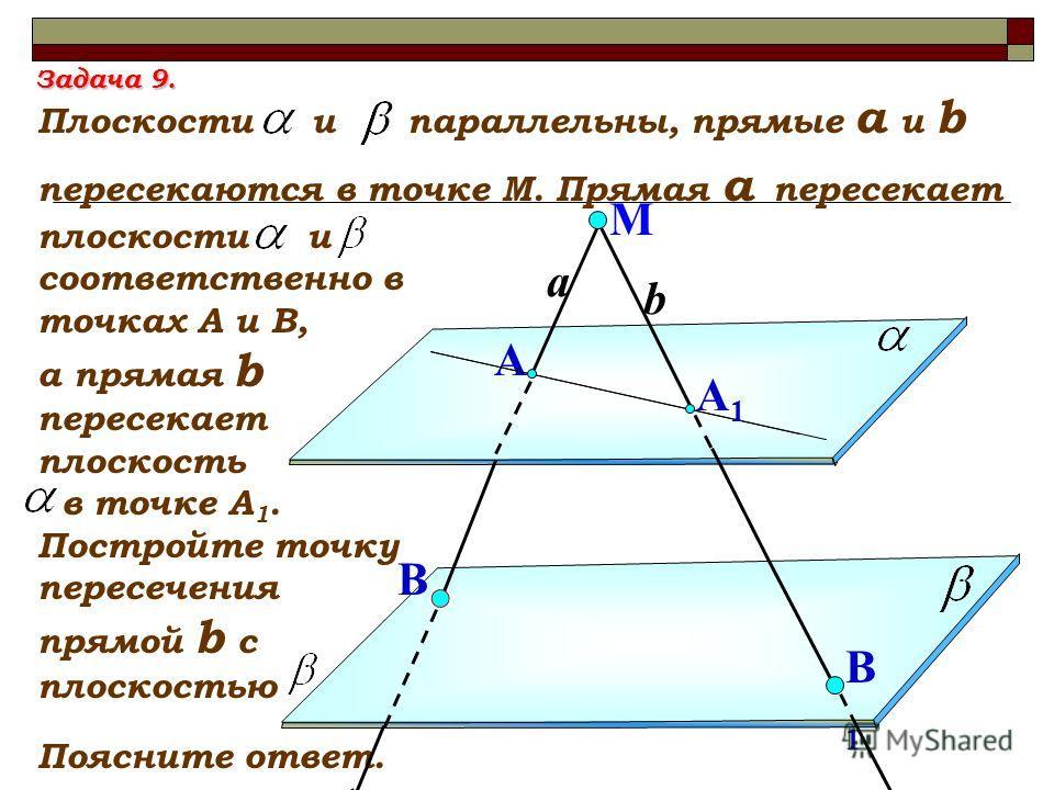 Плоскости и параллельны, прямые a и b пересекаются в точке М. Прямая a пересекает плоскости и соответственно в точках А и В, а прямая b пересекает плоскость в точке А 1. Постройте точку пересечения прямой b с плоскостью. Поясните ответ. a b A B B1B1
