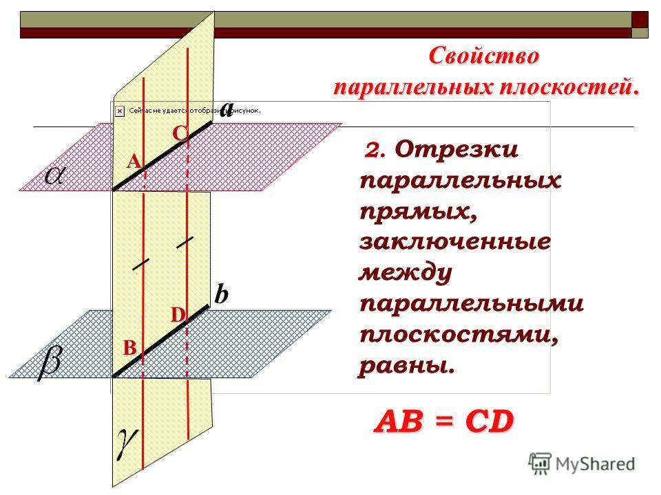 а b 2. Отрезки параллельных прямых, заключенные между параллельными плоскостями, равны. А В С D АВ = СD Свойство параллельных плоскостей.