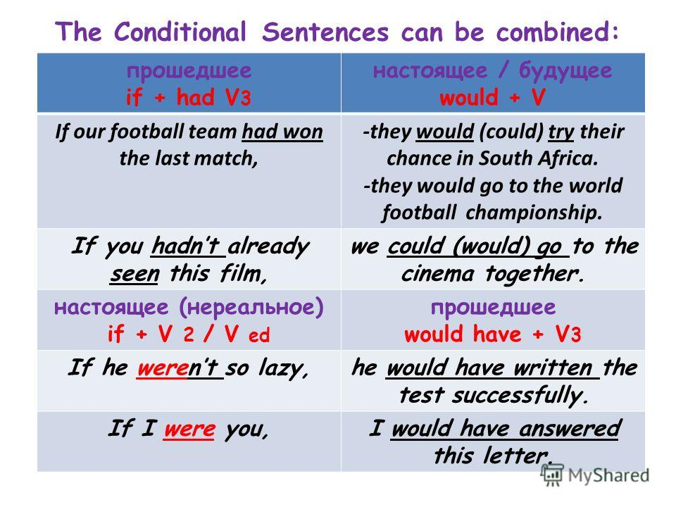 The Conditional Sentences can be combined: прошедшее if + had V 3 настоящее / будущее would + V If our football team had won the last match, -they would (could) try their chance in South Africa. -they would go to the world football championship. If y