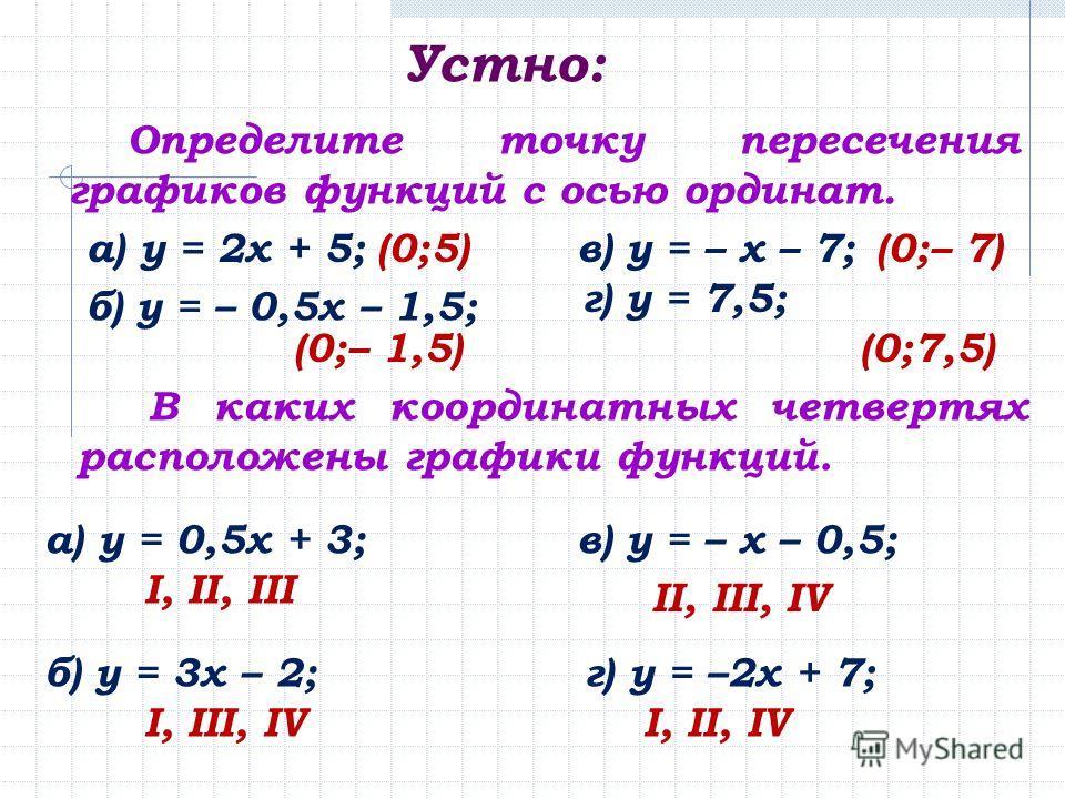 Устно: Определите точку пересечения графиков функций с осью ординат. а) у = 2х + 5; б) у = – 0,5х – 1,5; в) у = – х – 7; г) у = 7,5; В каких координатных четвертях расположены графики функций. а) у = 0,5х + 3; б) у = 3х – 2; в) у = – х – 0,5; г) у =