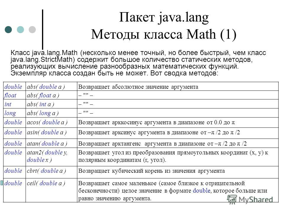 Пакет java.lang Методы класса Math (1) Класс java.lang.Math (несколько менее точный, но более быстрый, чем класс java.lang.StrictMath) содержит большое количество статических методов, реализующих вычисление разнообразных математических функций. Экзем