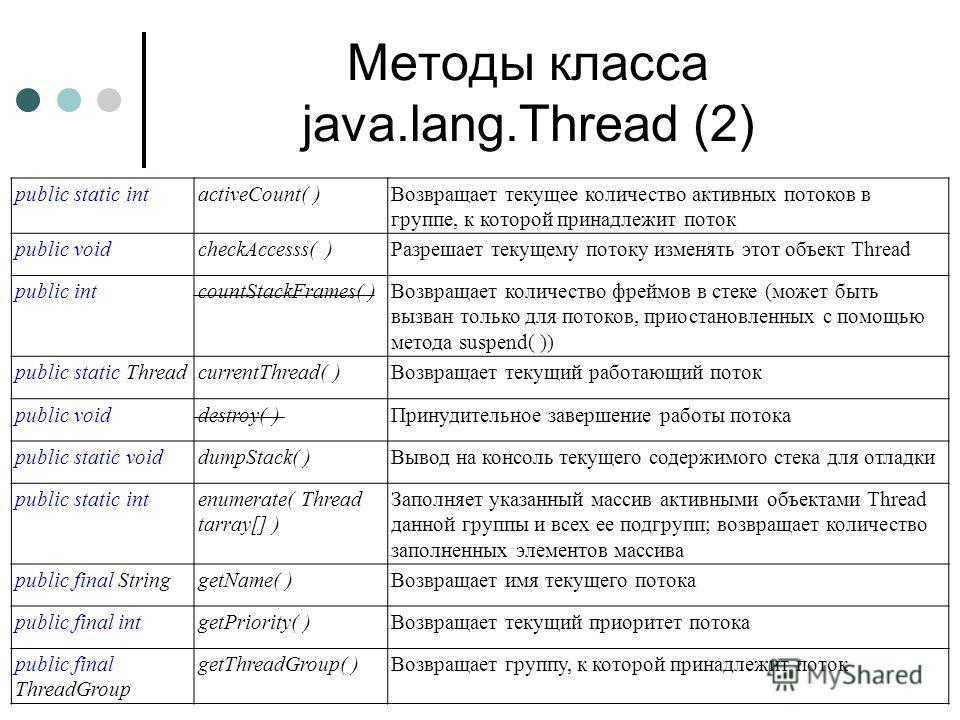 Методы класса java.lang.Thread (2) public static intactiveCount( )Возвращает текущее количество активных потоков в группе, к которой принадлежит поток public voidcheckAccesss( )Разрешает текущему потоку изменять этот объект Thread public intcountStac