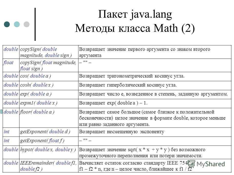 Пакет java.lang Методы класса Math (2) doublecopySign( double magnitude, double sign ) Возвращает значение первого аргумента со знаком второго аргумента floatcopySign( float magnitude, float sign ) –