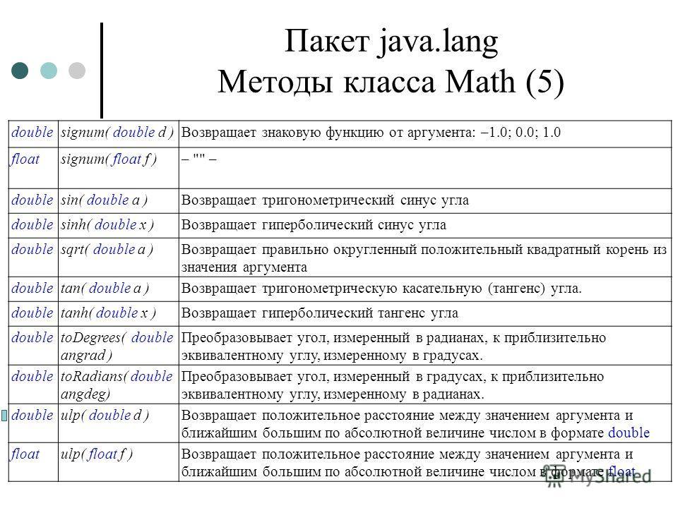 Пакет java.lang Методы класса Math (5) doublesignum( double d )Возвращает знаковую функцию от аргумента: –1.0; 0.0; 1.0 floatsignum( float f )–