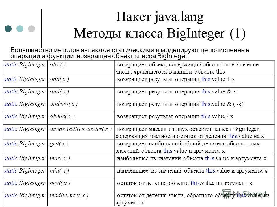 Пакет java.lang Методы класса BigInteger (1) Большинство методов являются статическими и моделируют целочисленные операции и функции, возвращая объект класса BigInteger: static BigInteger abs ( ) возвращает объект, содержащий абсолютное значение числ
