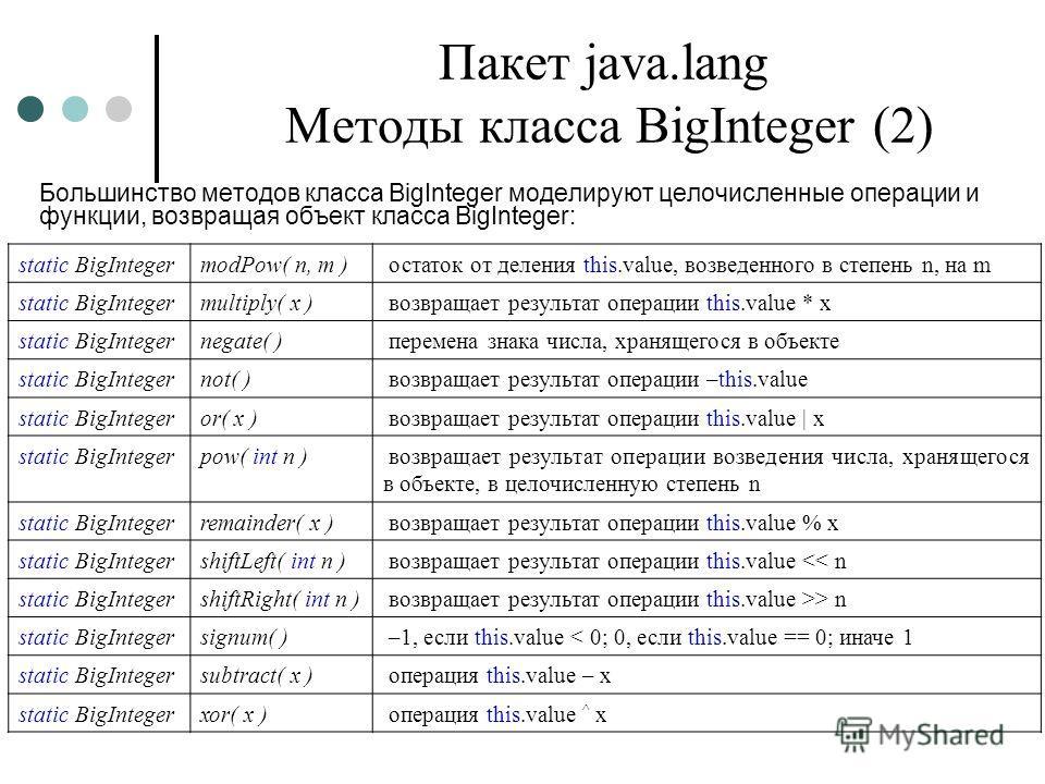 Пакет java.lang Методы класса BigInteger (2) Большинство методов класса BigInteger моделируют целочисленные операции и функции, возвращая объект класса BigInteger: static BigIntegermodPow( n, m ) остаток от деления this.value, возведенного в степень