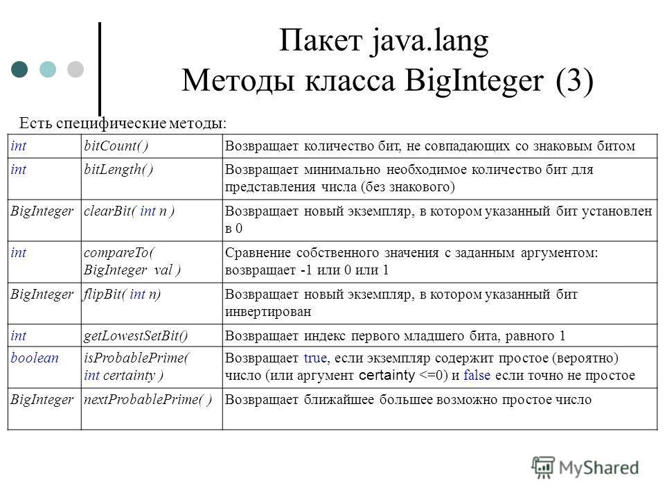 Пакет java.lang Методы класса BigInteger (3) Есть специфические методы: intbitCount( )Возвращает количество бит, не совпадающих со знаковым битом intbitLength( )Возвращает минимально необходимое количество бит для представления числа (без знакового)