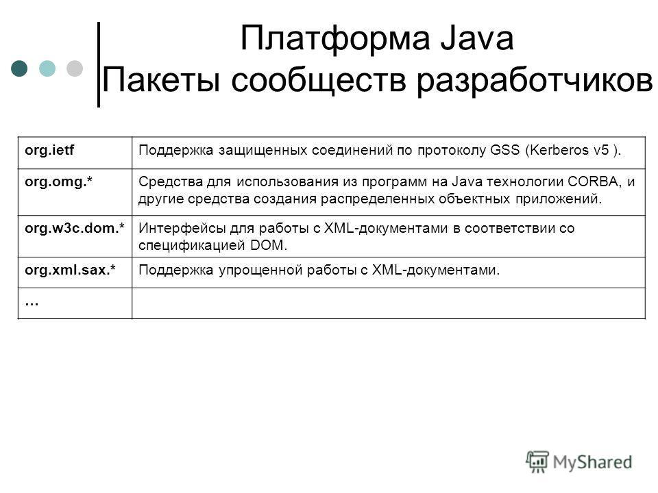 Платформа Java Пакеты сообществ разработчиков org.ietfПоддержка защищенных соединений по протоколу GSS (Kerberos v5 ). org.omg.*Средства для использования из программ на Java технологии CORBA, и другие средства создания распределенных объектных прило